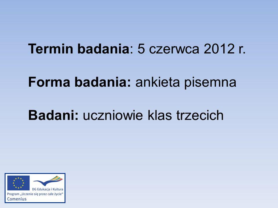 Termin badania: 5 czerwca 2012 r. Forma badania: ankieta pisemna Badani: uczniowie klas trzecich