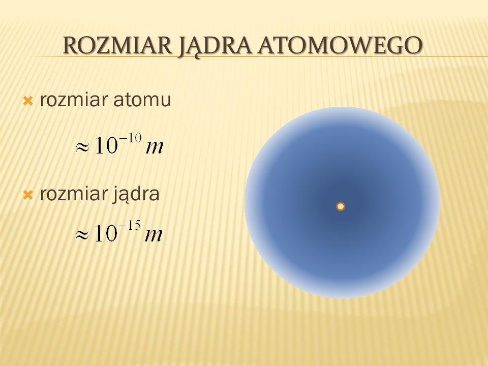 ROZMIAR JĄDRA ATOMOWEGO rozmiar atomu rozmiar jądra
