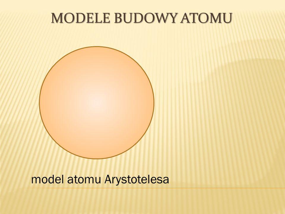 model atomu Arystotelesa