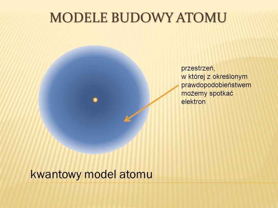 PRZEMIANA Cząstka – dwa protony i dwa neutrony, posiada ładunek +2e.