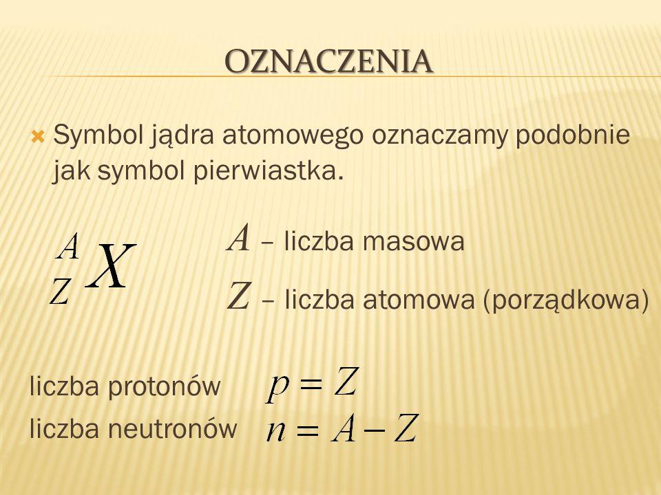 Symbol jądra atomowego oznaczamy podobnie jak symbol pierwiastka. A – liczba masowa Z – liczba atomowa (porządkowa) liczba protonów liczba neutronów O