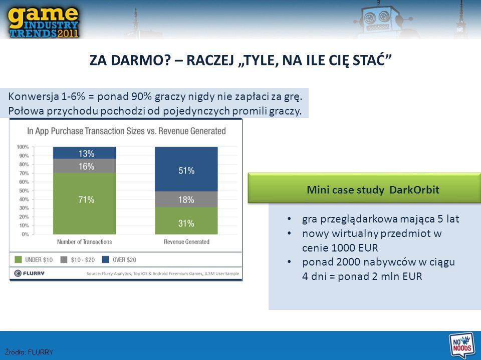 ZA DARMO? – RACZEJ TYLE, NA ILE CIĘ STAĆ Mini case study DarkOrbit gra przeglądarkowa mająca 5 lat nowy wirtualny przedmiot w cenie 1000 EUR ponad 200