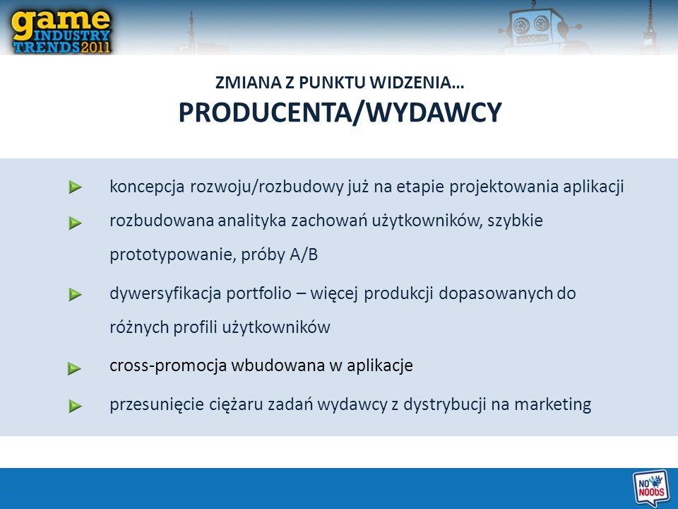 ZMIANA Z PUNKTU WIDZENIA… PRODUCENTA/WYDAWCY koncepcja rozwoju/rozbudowy już na etapie projektowania aplikacji rozbudowana analityka zachowań użytkown