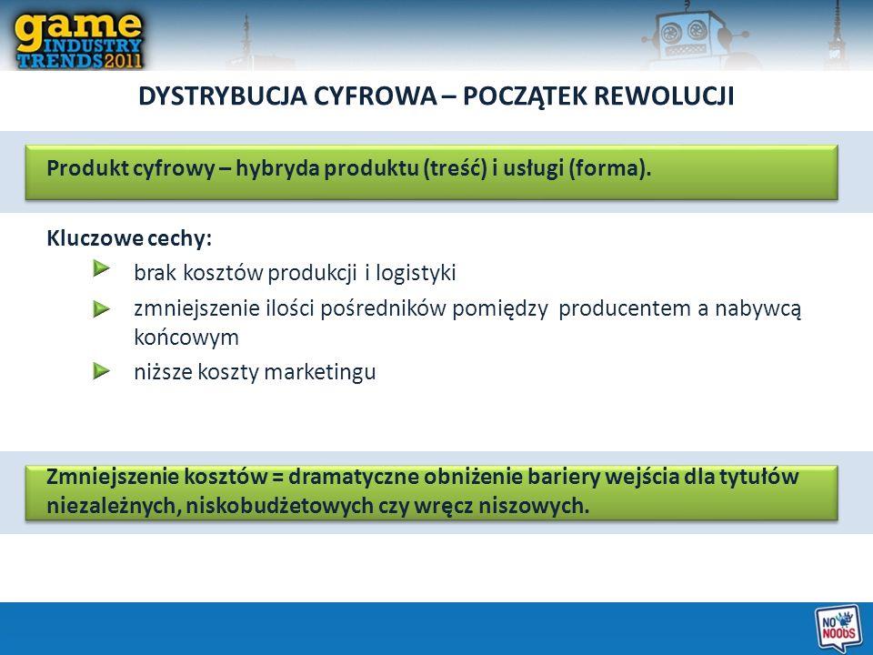 DYSTRYBUCJA CYFROWA – POCZĄTEK REWOLUCJI Produkt cyfrowy – hybryda produktu (treść) i usługi (forma). Kluczowe cechy: brak kosztów produkcji i logisty