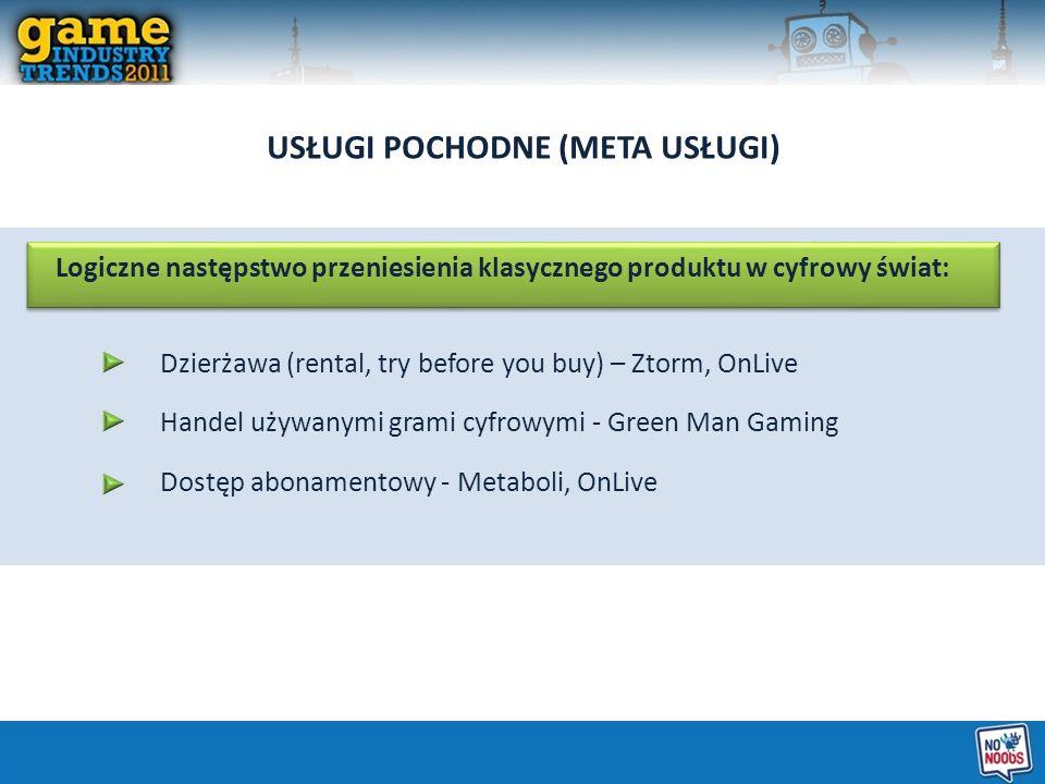 USŁUGI POCHODNE (META USŁUGI) Logiczne następstwo przeniesienia klasycznego produktu w cyfrowy świat: Dzierżawa (rental, try before you buy) – Ztorm,