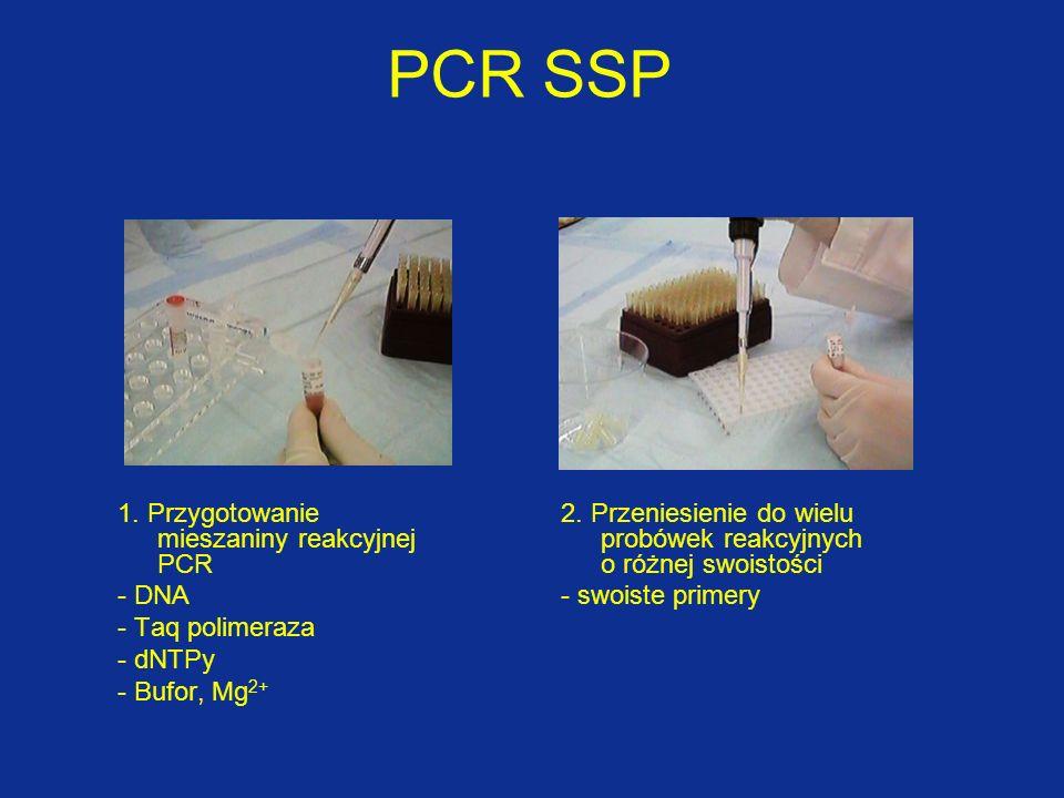 Pyrosekwencjonowanie polega na syntezie kolejnych nukleotydów i detekcji wydzielanego PPi