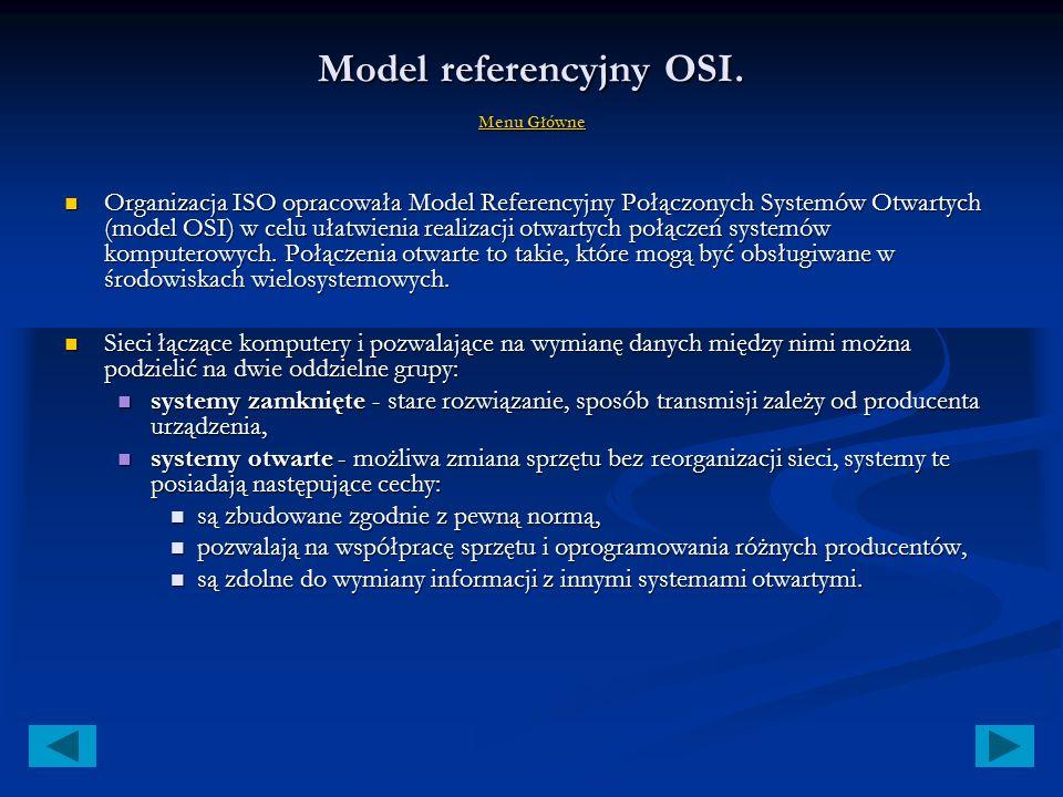 Model OSI/ISO Menu Główne Menu Główne Menu Główne Model referencyjny OSI. Model referencyjny OSI. Model referencyjny OSI. Model referencyjny OSI. Wars