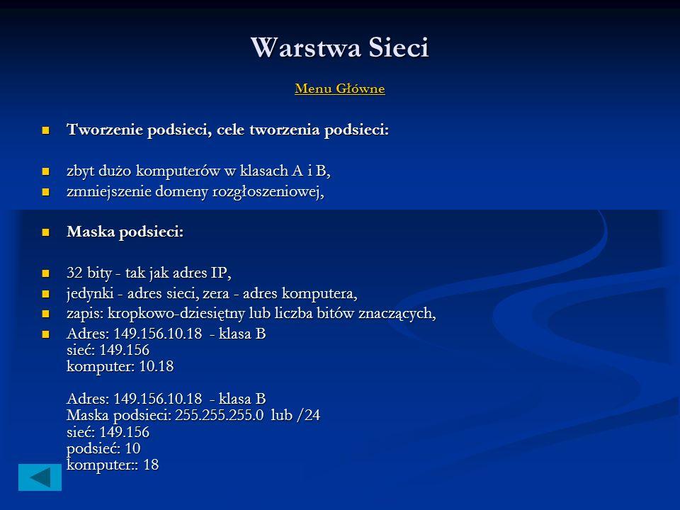 Warstwa Sieci Menu Główne Menu Główne Menu Główne Adresy IP: Adresy IP: adres IP składa się z 2 części: numeru sieci i numeru hosta, adres IP składa s