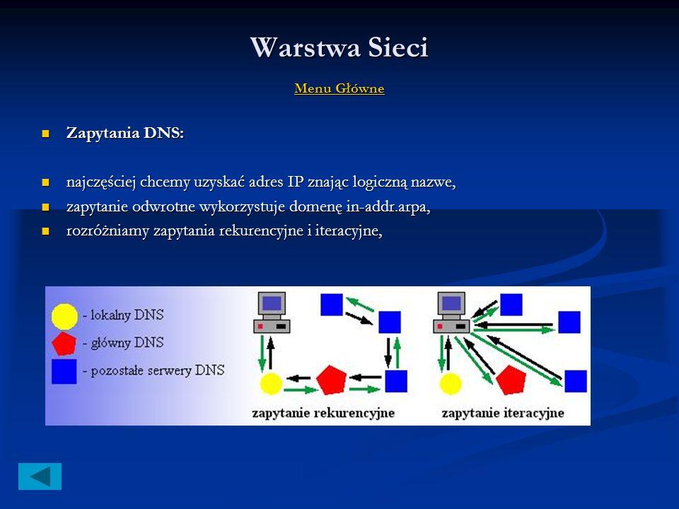 Warstwa Sieci Menu Główne Menu Główne Menu Główne DNS - Domain Name System - system Nazw Domen DNS - Domain Name System - system Nazw Domen DNS to roz