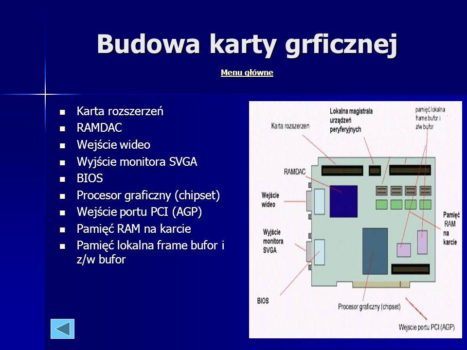 ATI RADEON 9600XT 128MB TVDVI BOX ASUS Menu główne Menu główne Menu główne producent chipsetu: ATI Technologies producent chipsetu: ATI Technologies m