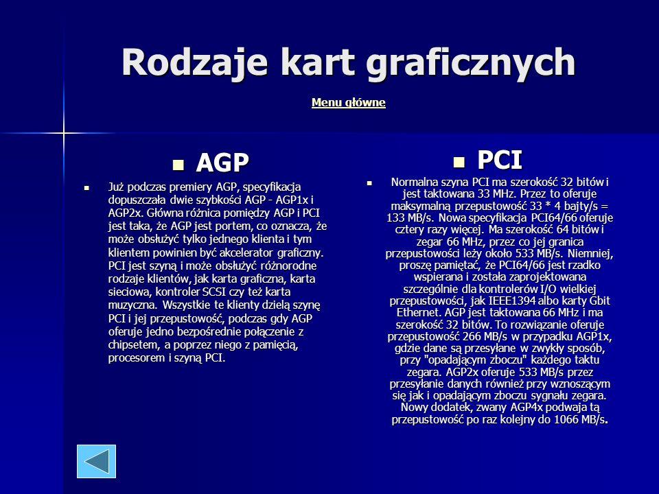 Budowa karty grficznej Menu główne Menu główne Menu główne Karta rozszerzeń Karta rozszerzeń RAMDAC RAMDAC Wejście wideo Wejście wideo Wyjście monitor