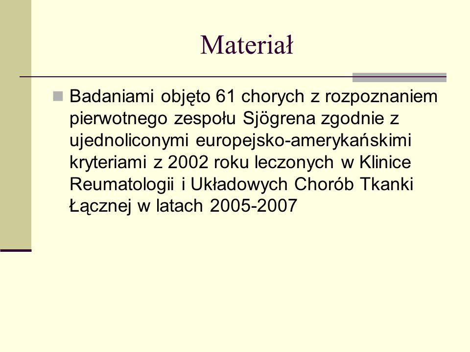 Materiał Badaniami objęto 61 chorych z rozpoznaniem pierwotnego zespołu Sjögrena zgodnie z ujednoliconymi europejsko-amerykańskimi kryteriami z 2002 r