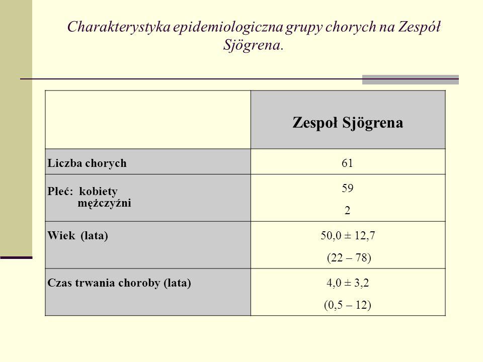 Charakterystyka epidemiologiczna grupy chorych na Zespół Sjögrena. Zespoł Sjögrena Liczba chorych 61 Płeć: kobiety mężczyźni 59 2 Wiek (lata) 50,0 ± 1