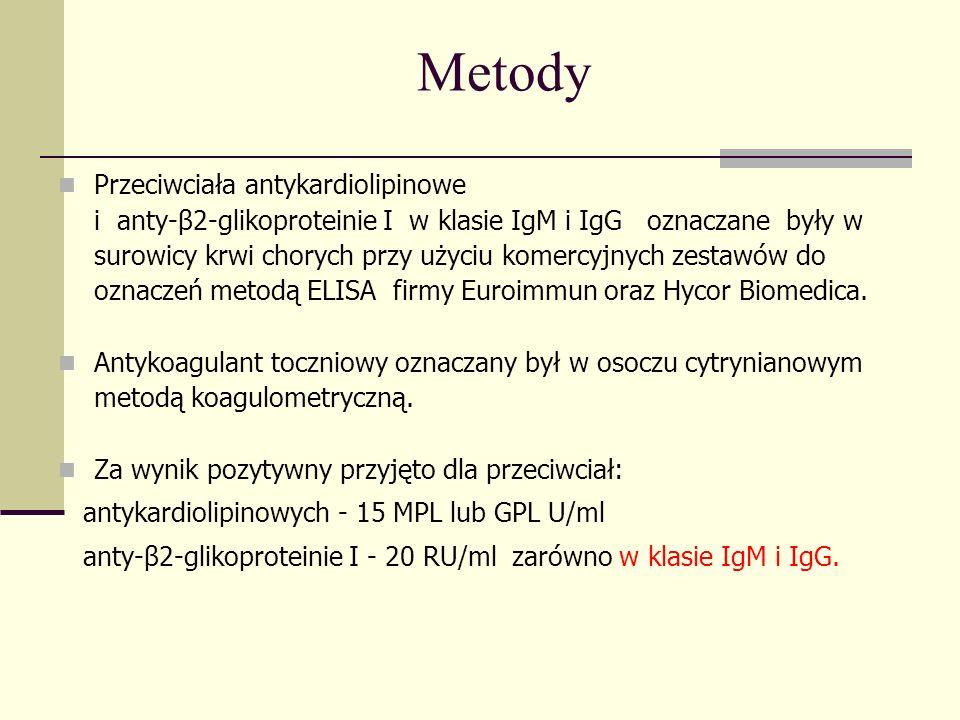 Metody Przeciwciała antykardiolipinowe i anty-β2-glikoproteinie I w klasie IgM i IgG oznaczane były w surowicy krwi chorych przy użyciu komercyjnych z