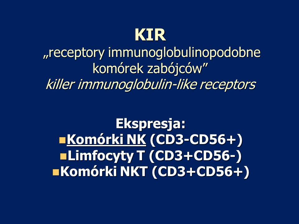Genotyp KIR Chromosom 19q13.4 Chromosom 19q13.4 14 genów i 2 pseudogeny 14 genów i 2 pseudogeny Niektóre geny występują w różnych wariantach allelicznych Niektóre geny występują w różnych wariantach allelicznych 4 geny ramowe (zacienione) występują u wszystkich osobników, pozostałe – zmiennie 4 geny ramowe (zacienione) występują u wszystkich osobników, pozostałe – zmiennie