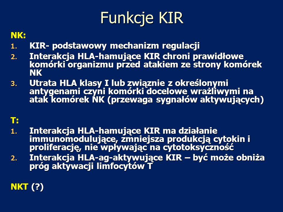 Związek genotypu KIR z występowaniem chorób reumatycznych GenChorobaRef.