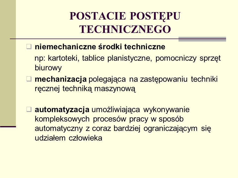 POSTACIE POSTĘPU TECHNICZNEGO niemechaniczne środki techniczne np: kartoteki, tablice planistyczne, pomocniczy sprzęt biurowy mechanizacja polegająca