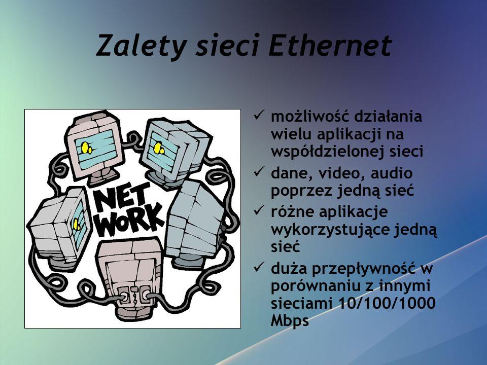 Zalety sieci Ethernet możliwość działania wielu aplikacji na współdzielonej sieci dane, video, audio poprzez jedną sieć różne aplikacje wykorzystujące