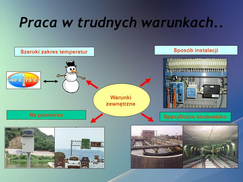 Praca w trudnych warunkach.. Szeroki zakres temperatur Na powietrzu Sposób instalacji Specyficzne środowisko Warunki zewnętrzne