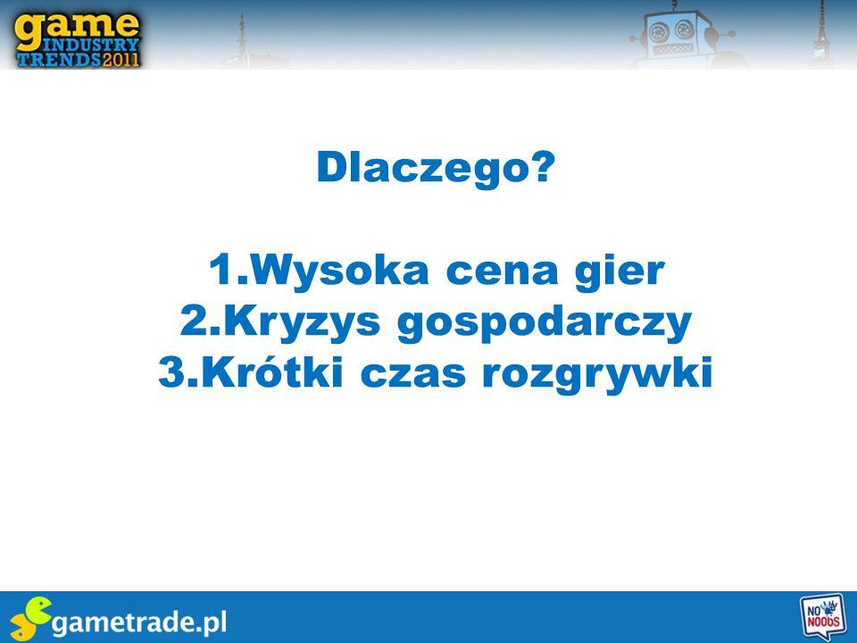 A jak to wygląda w Polsce?
