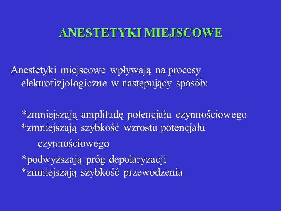 ANESTETYKI MIEJSCOWE Anestetyki miejscowe wpływają na procesy elektrofizjologiczne w następujący sposób: *zmniejszają amplitudę potencjału czynnościow