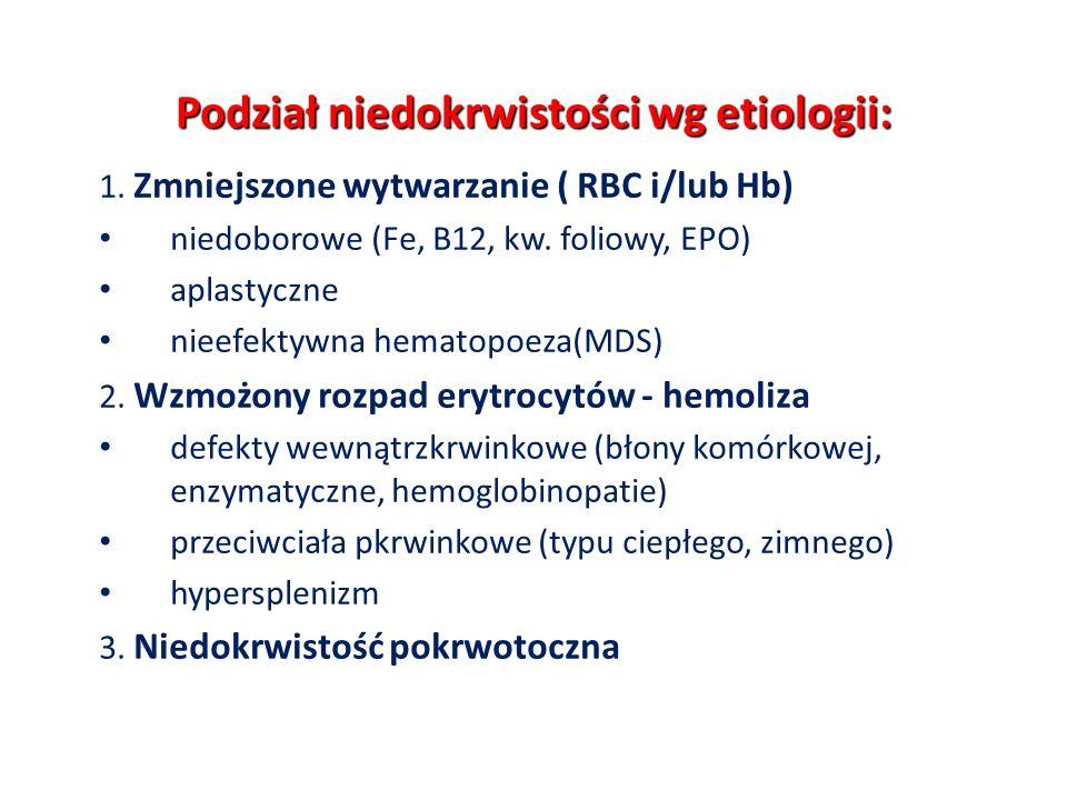 Podział niedokrwistości wg etiologii: 1. Zmniejszone wytwarzanie ( RBC i/lub Hb) niedoborowe (Fe, B12, kw. foliowy, EPO) aplastyczne nieefektywna hema