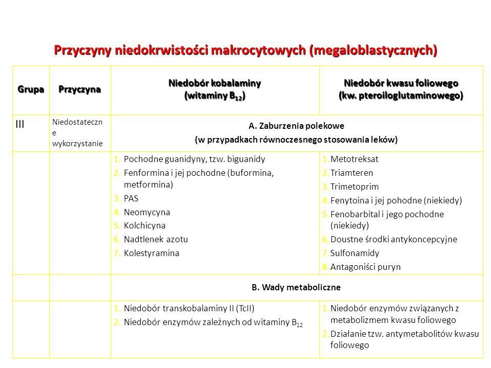 Przyczyny niedokrwistości makrocytowych (megaloblastycznych) 1.Metotreksat 2.Triamteren 3.Trimetoprim 4.Fenytoina i jej pohodne (niekiedy) 5.Fenobarbi
