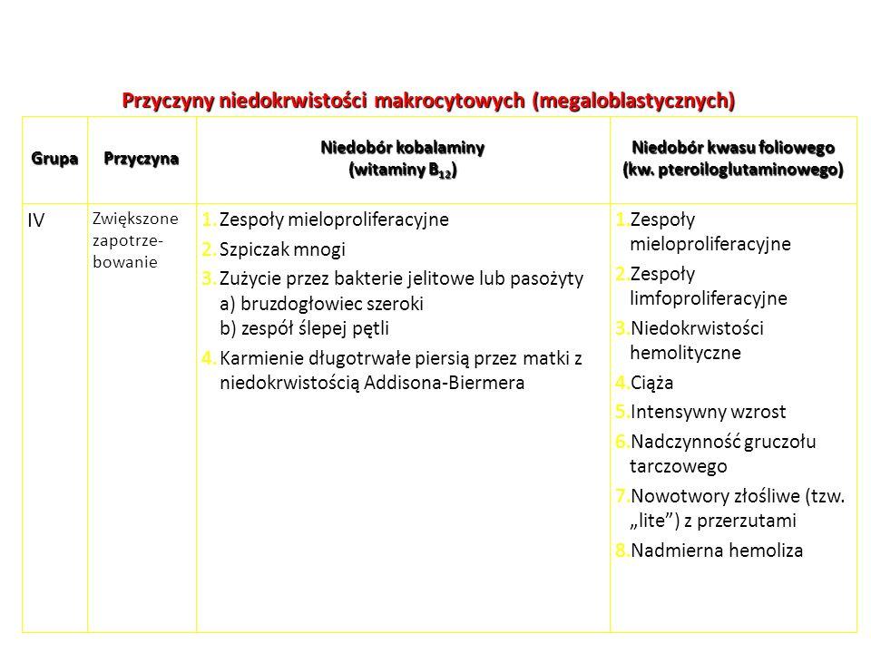 Przyczyny niedokrwistości makrocytowych (megaloblastycznych) 1.Zespoły mieloproliferacyjne 2.Zespoły limfoproliferacyjne 3.Niedokrwistości hemolityczn