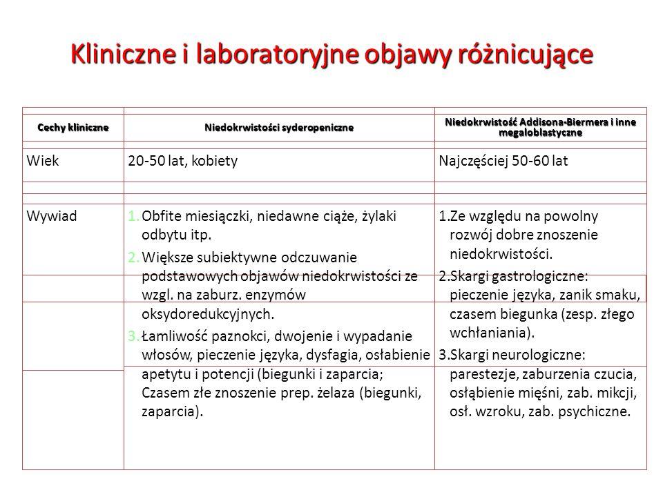 Kliniczne i laboratoryjne objawy różnicujące 1.Ze względu na powolny rozwój dobre znoszenie niedokrwistości. 2.Skargi gastrologiczne: pieczenie języka