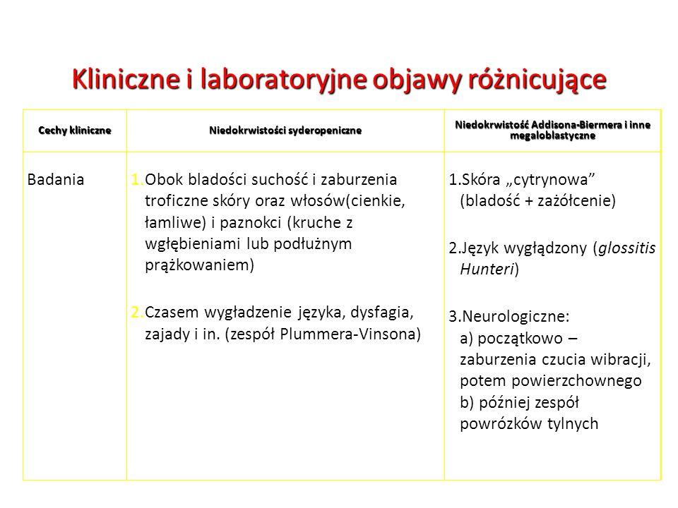 Kliniczne i laboratoryjne objawy różnicujące 1.Skóra cytrynowa (bladość + zażółcenie) 2.Język wygłądzony (glossitis Hunteri) 3.Neurologiczne: a) począ