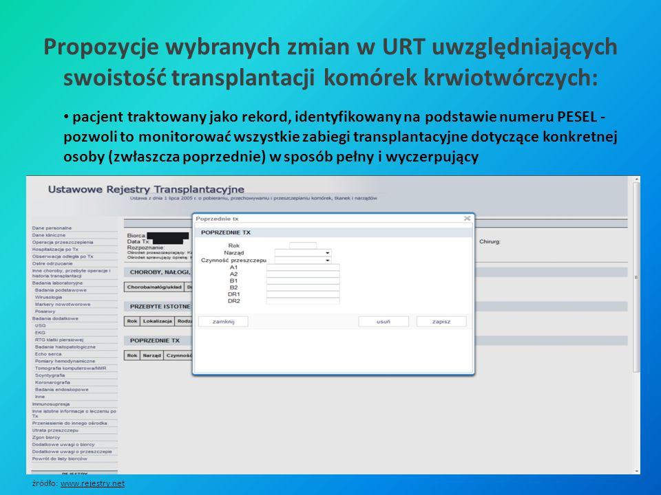 Propozycje wybranych zmian w URT uwzględniających swoistość transplantacji komórek krwiotwórczych: pacjent traktowany jako rekord, identyfikowany na p