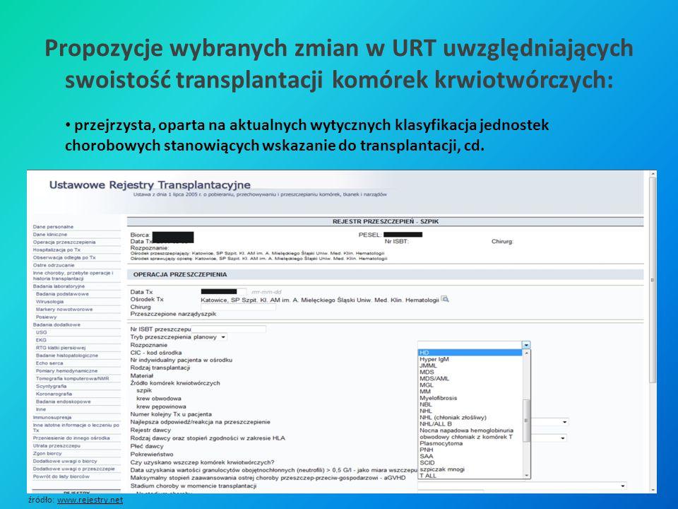 Propozycje wybranych zmian w URT uwzględniających swoistość transplantacji komórek krwiotwórczych: przejrzysta, oparta na aktualnych wytycznych klasyf