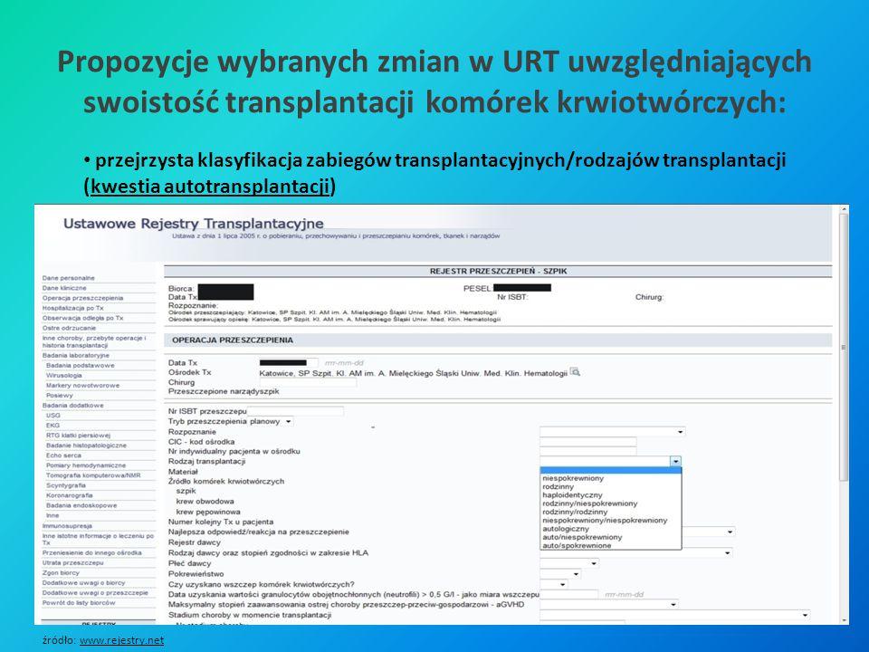 Propozycje wybranych zmian w URT uwzględniających swoistość transplantacji komórek krwiotwórczych: przejrzysta klasyfikacja zabiegów transplantacyjnyc