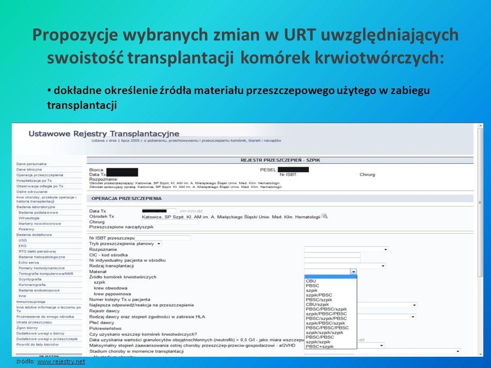 Propozycje wybranych zmian w URT uwzględniających swoistość transplantacji komórek krwiotwórczych: dokładne określenie źródła materiału przeszczepoweg