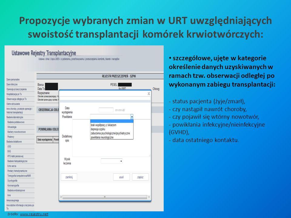 Propozycje wybranych zmian w URT uwzględniających swoistość transplantacji komórek krwiotwórczych: szczegółowe, ujęte w kategorie określenie danych uz