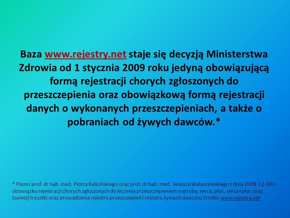 Baza www.rejestry.net staje się decyzją Ministerstwa Zdrowia od 1 stycznia 2009 roku jedyną obowiązującą formą rejestracji chorych zgłoszonych do prze