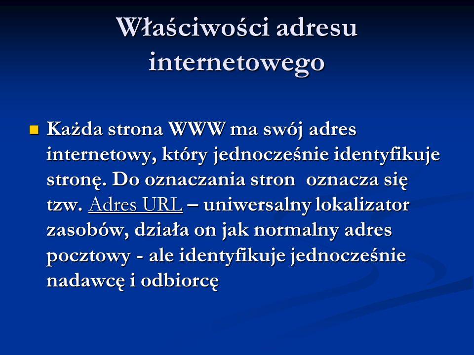 Właściwości adresu internetowego Każda strona WWW ma swój adres internetowy, który jednocześnie identyfikuje stronę. Do oznaczania stron oznacza się t