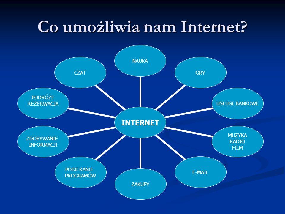 Co umożliwia nam Internet? INTERNET NAUKAGRY USŁUGI BANKOWE MUZYKA RADIO FILM E-MAILZAKUPY POBIERANIE PROGRAMÓW ZDOBYWANIE INFORMACJI PODRÓŻE REZERWAC