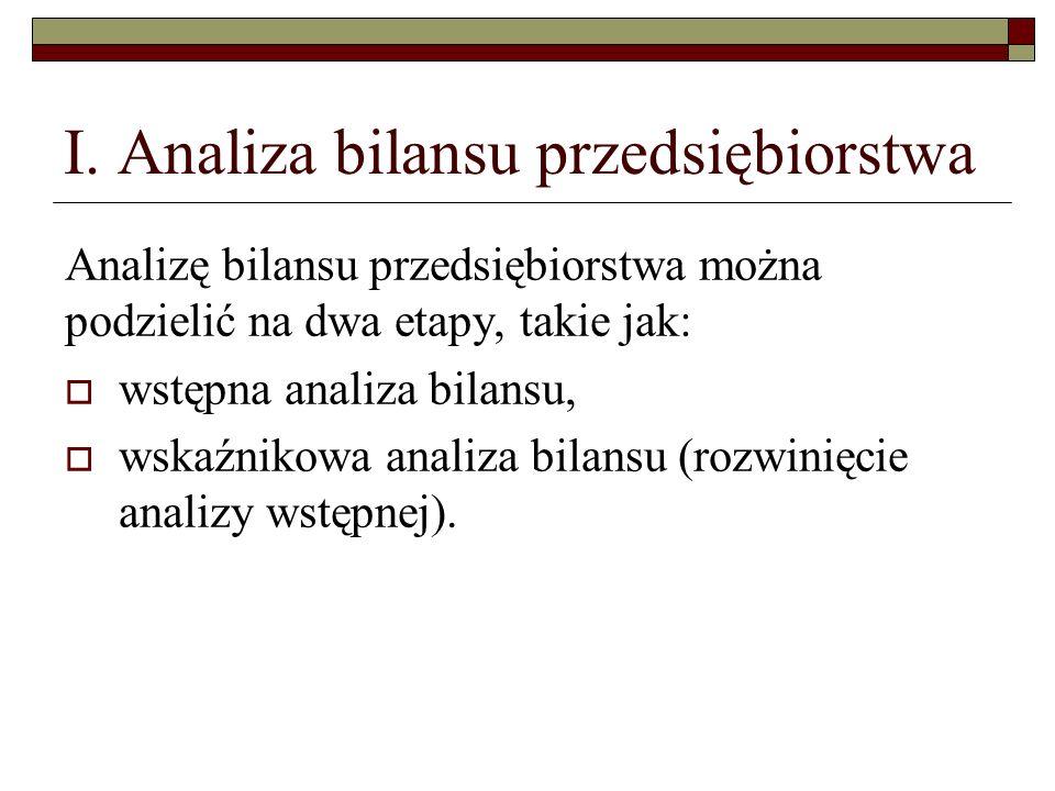 I. Analiza bilansu przedsiębiorstwa Analizę bilansu przedsiębiorstwa można podzielić na dwa etapy, takie jak: wstępna analiza bilansu, wskaźnikowa ana