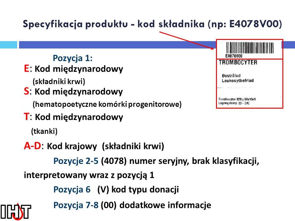 Specyfikacja produktu Specyfikacja produktu: Grupa składników 1 Modyfikacje 1 Atrybuty (Napr.) 3 Atrybuty (Filtrowane) Atrybuty Warunki podst.