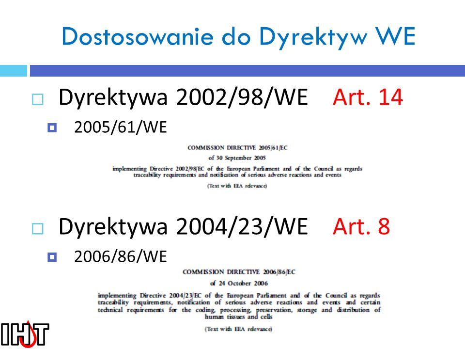 Wymagania krajowe Rozporządzenie Ministra Zdrowia z dnia 2 kwietnia 2010 r.