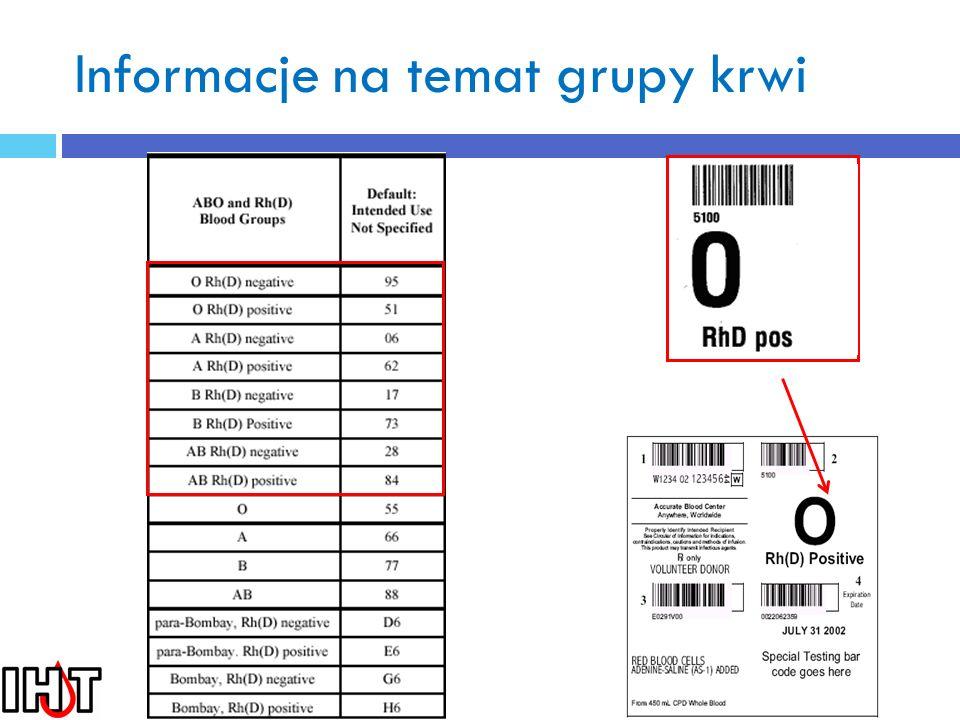 Alternatywny kod grupy krwi