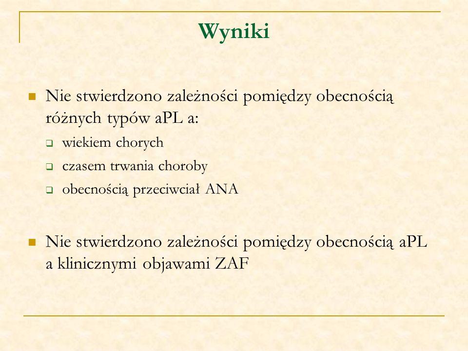 Wyniki Nie stwierdzono zależności pomiędzy obecnością różnych typów aPL a: wiekiem chorych czasem trwania choroby obecnością przeciwciał ANA Nie stwie