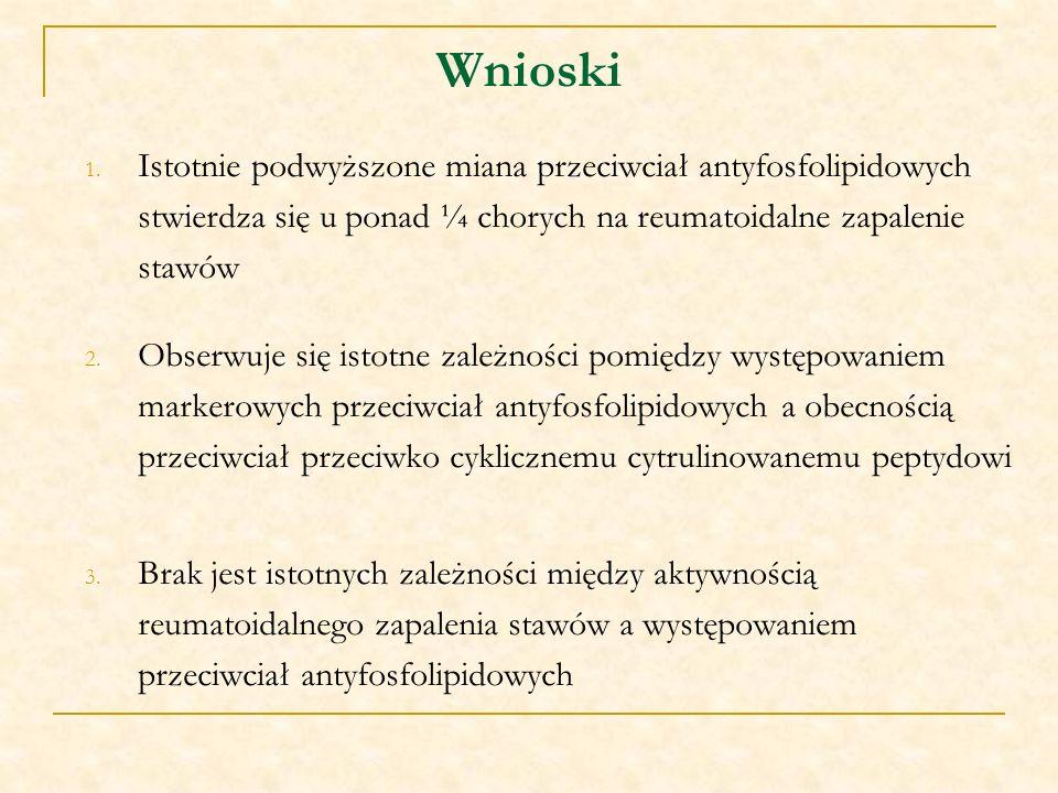 Wnioski 1. Istotnie podwyższone miana przeciwciał antyfosfolipidowych stwierdza się u ponad ¼ chorych na reumatoidalne zapalenie stawów 2. Obserwuje s