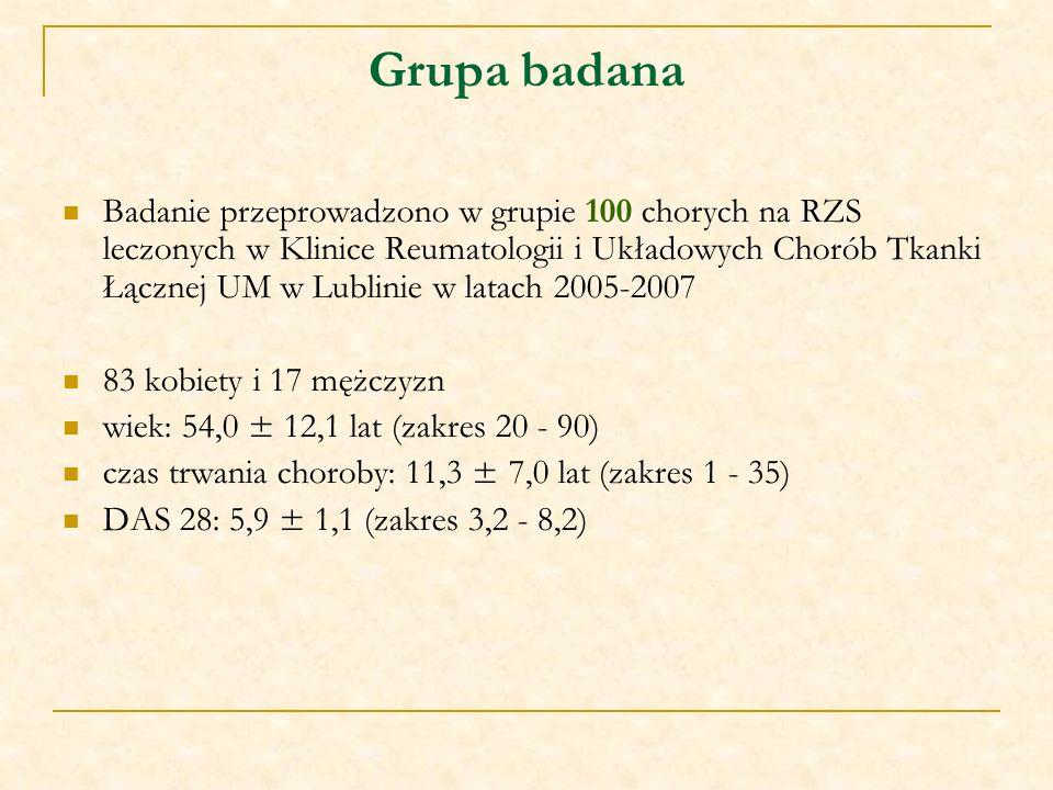 Grupa badana Badanie przeprowadzono w grupie 100 chorych na RZS leczonych w Klinice Reumatologii i Układowych Chorób Tkanki Łącznej UM w Lublinie w la