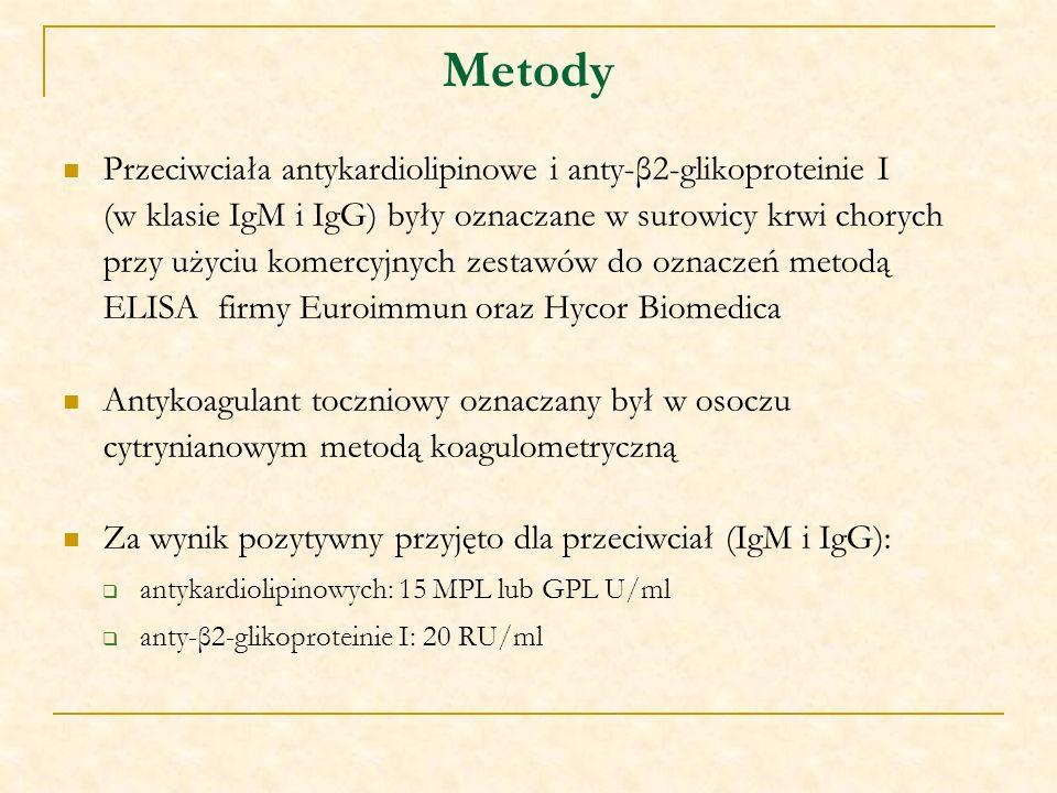 Metody Przeciwciała antykardiolipinowe i anty-β2-glikoproteinie I (w klasie IgM i IgG) były oznaczane w surowicy krwi chorych przy użyciu komercyjnych