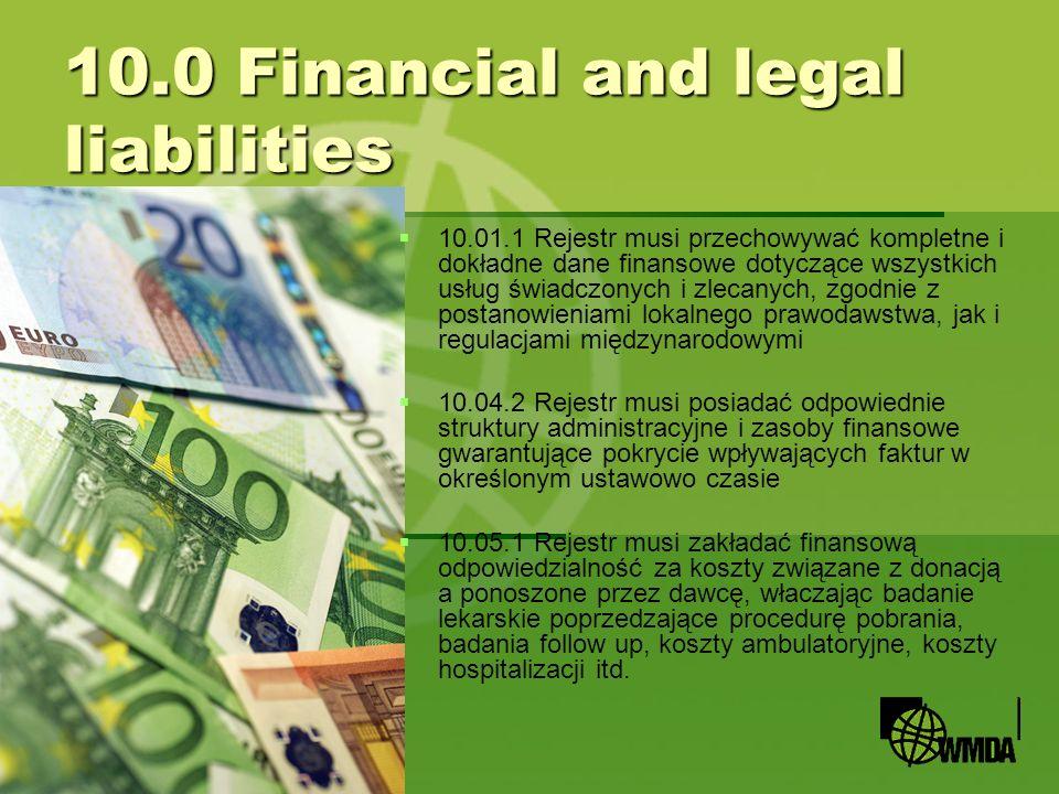 10.0 Financial and legal liabilities 10.01.1 Rejestr musi przechowywać kompletne i dokładne dane finansowe dotyczące wszystkich usług świadczonych i z