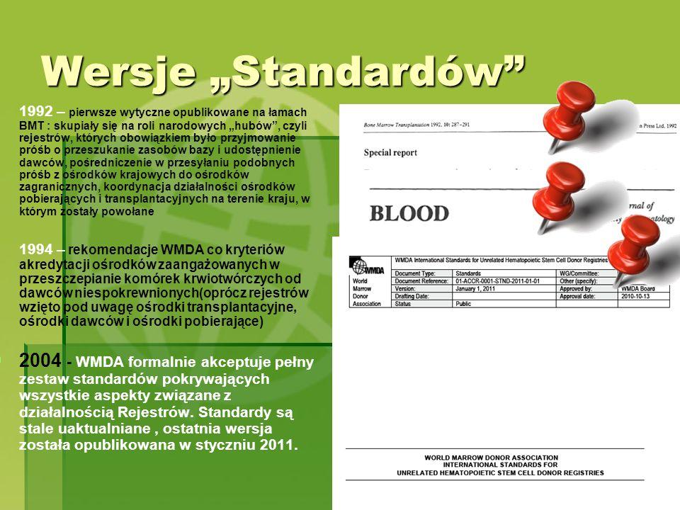 Wersje Standardów 1992 – pierwsze wytyczne opublikowane na łamach BMT : skupiały się na roli narodowych hubów, czyli rejestrów, których obowiązkiem by