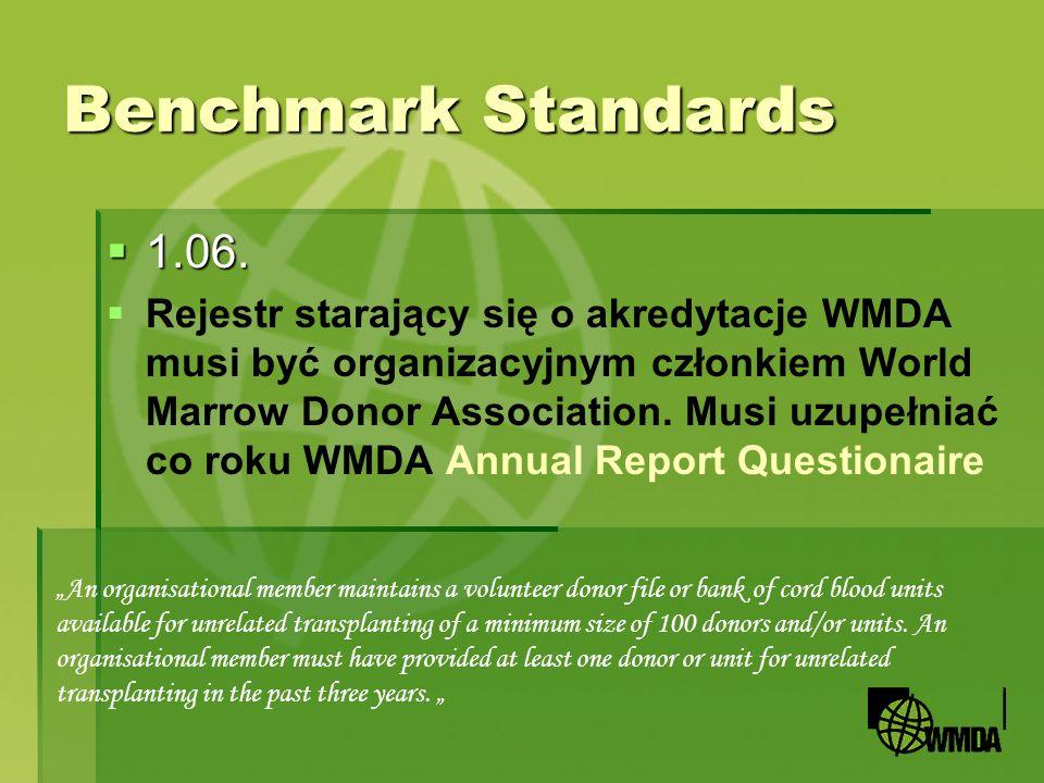 Benchmark Standards 1.06. 1.06. Rejestr starający się o akredytacje WMDA musi być organizacyjnym członkiem World Marrow Donor Association. Musi uzupeł