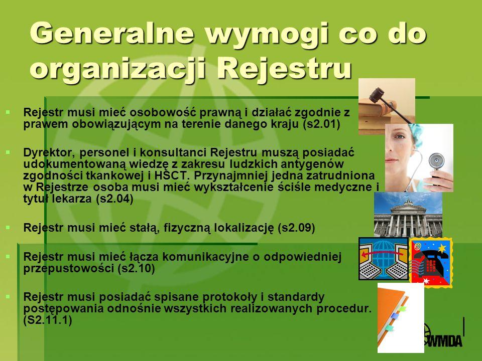 Generalne wymogi co do organizacji Rejestru Rejestr musi mieć osobowość prawną i działać zgodnie z prawem obowiązującym na terenie danego kraju (s2.01